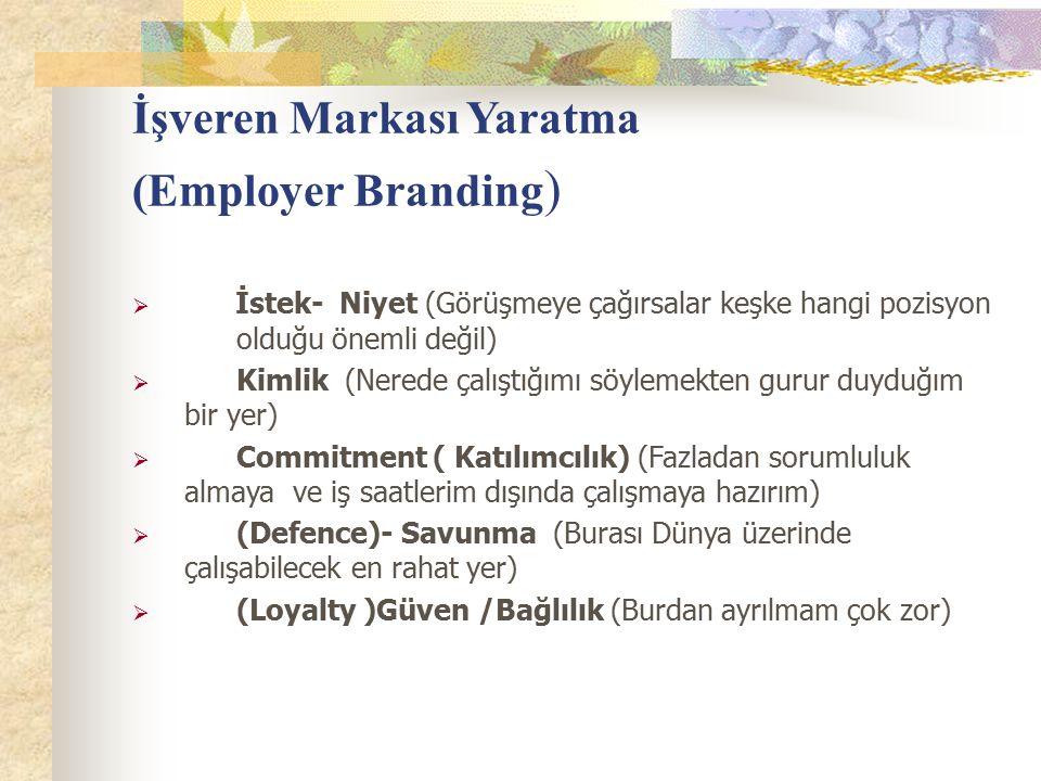 İşveren Markası Yaratma (Employer Branding)