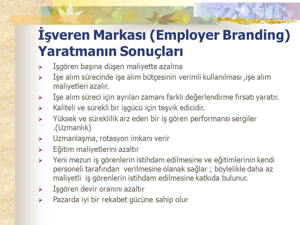 İşveren Markası (Employer Branding) Yaratmanın Sonuçları