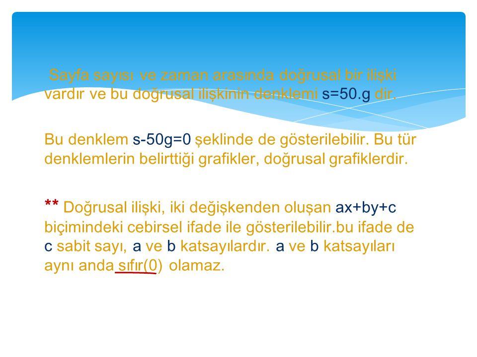 Sayfa sayısı ve zaman arasında doğrusal bir ilişki vardır ve bu doğrusal ilişkinin denklemi s=50.g dir.