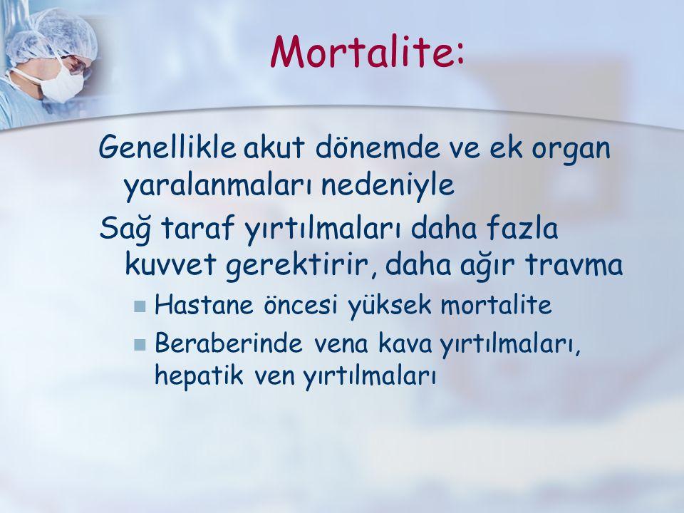 Mortalite: Genellikle akut dönemde ve ek organ yaralanmaları nedeniyle
