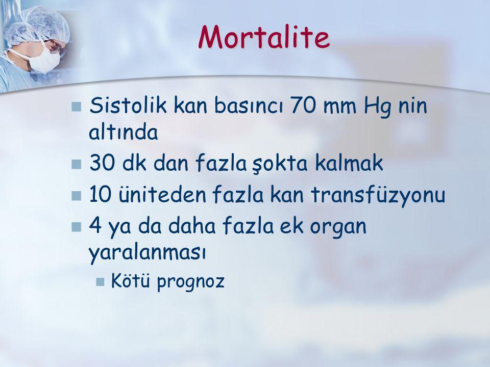 Mortalite Sistolik kan basıncı 70 mm Hg nin altında