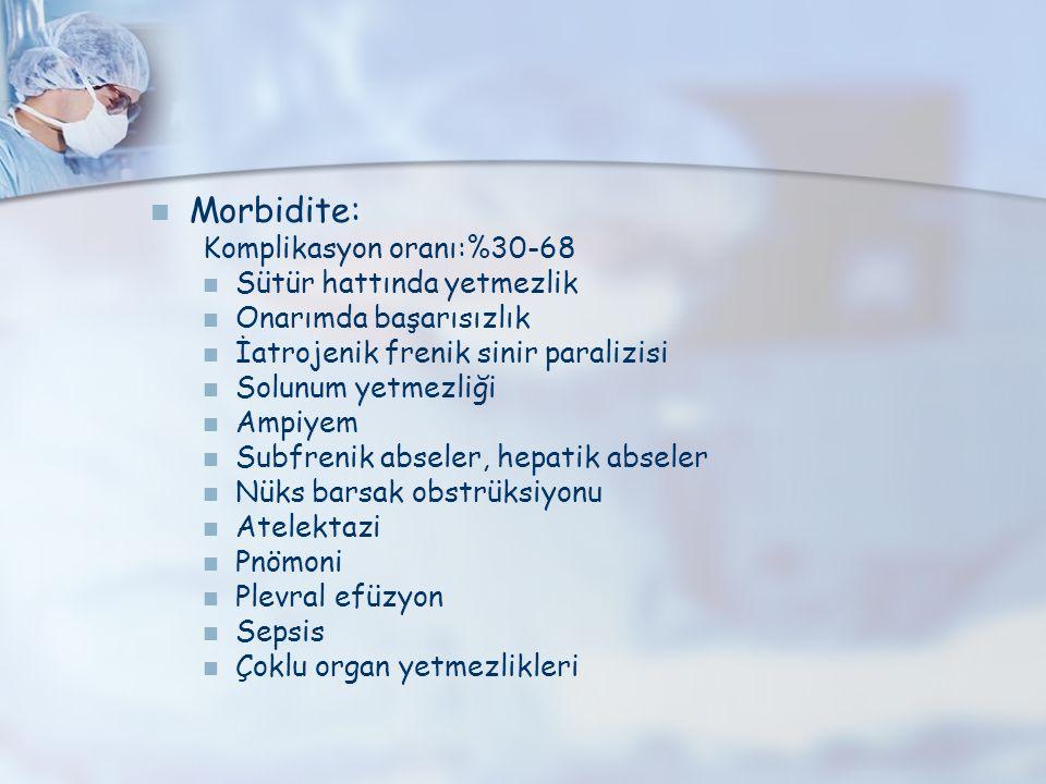 Morbidite: Komplikasyon oranı:%30-68 Sütür hattında yetmezlik