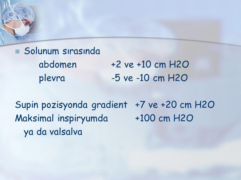 Solunum sırasında abdomen +2 ve +10 cm H2O. plevra -5 ve -10 cm H2O. Supin pozisyonda gradient +7 ve +20 cm H2O.