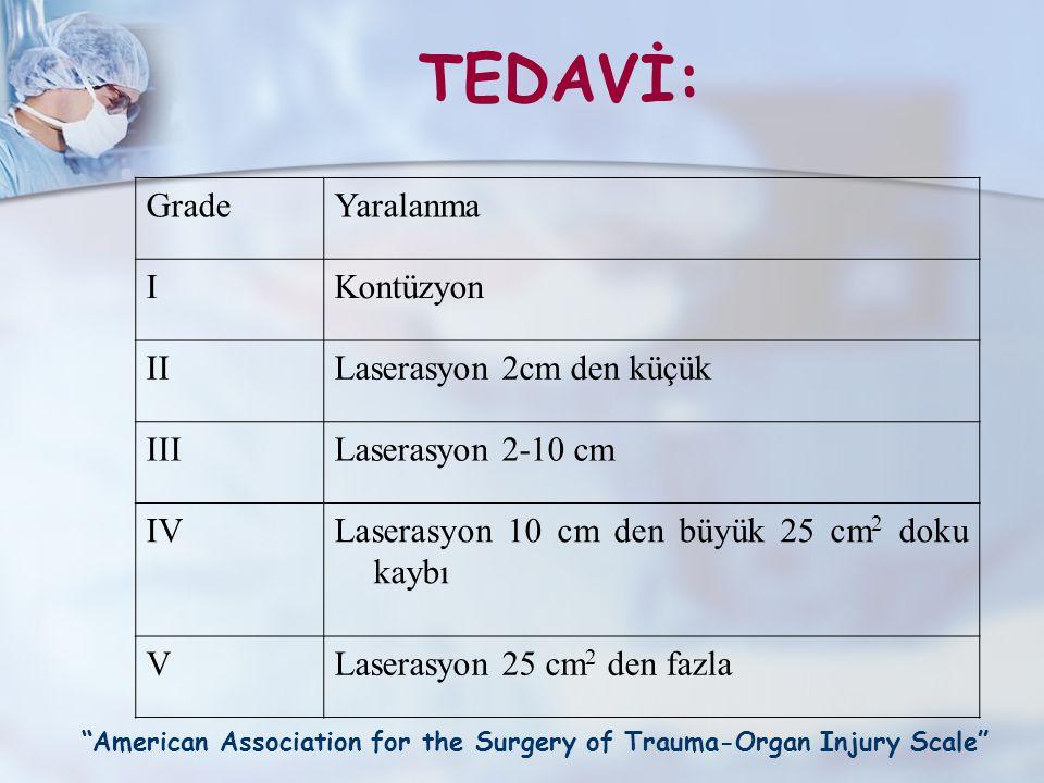 TEDAVİ: Grade Yaralanma I Kontüzyon II Laserasyon 2cm den küçük III