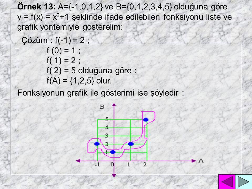 Örnek 13: A={-1,0,1,2} ve B={0,1,2,3,4,5} olduğuna göre y = f(x) = x2+1 şeklinde ifade edilebilen fonksiyonu liste ve grafik yöntemiyle gösterelim: