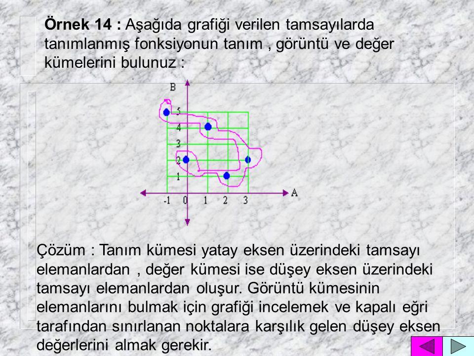 Örnek 14 : Aşağıda grafiği verilen tamsayılarda tanımlanmış fonksiyonun tanım , görüntü ve değer kümelerini bulunuz :