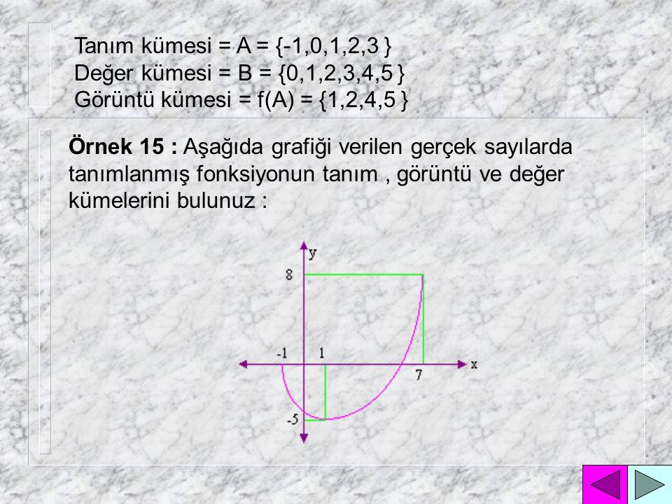 Tanım kümesi = A = {-1,0,1,2,3 } Değer kümesi = B = {0,1,2,3,4,5 } Görüntü kümesi = f(A) = {1,2,4,5 }