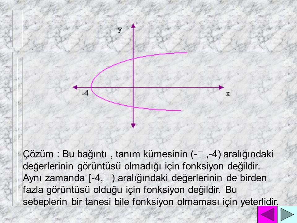 Çözüm : Bu bağıntı , tanım kümesinin (-¥ ,-4) aralığındaki değerlerinin görüntüsü olmadığı için fonksiyon değildir.