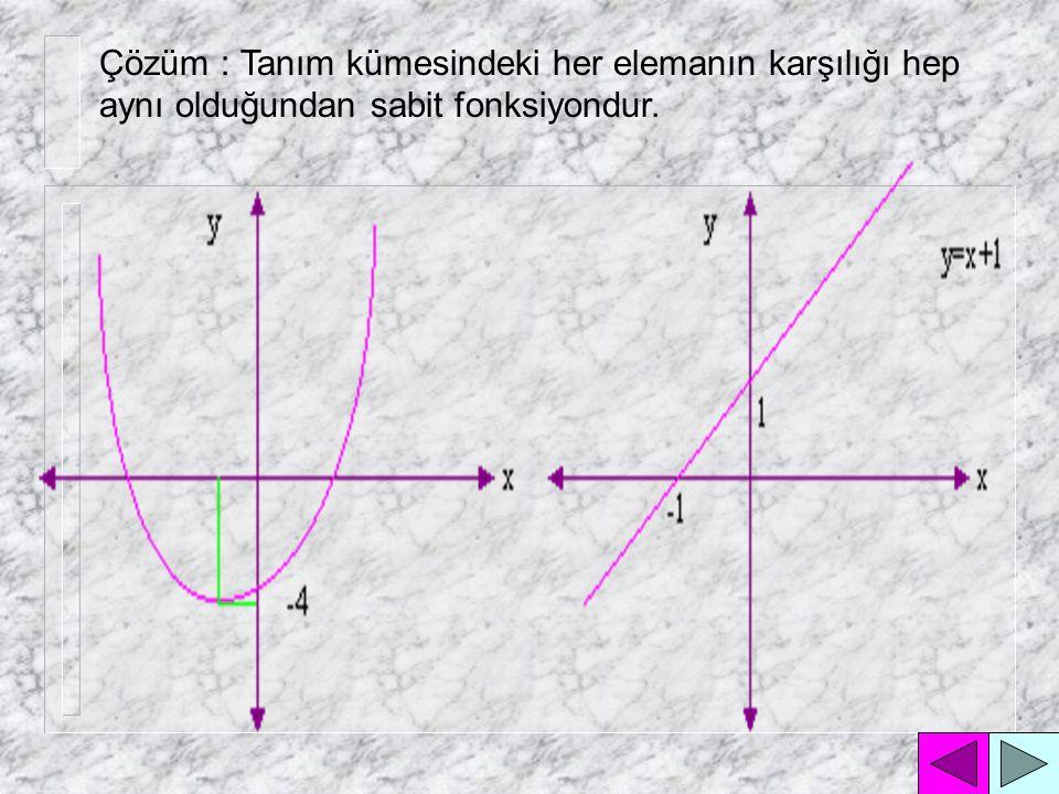 Çözüm : Tanım kümesindeki her elemanın karşılığı hep aynı olduğundan sabit fonksiyondur.