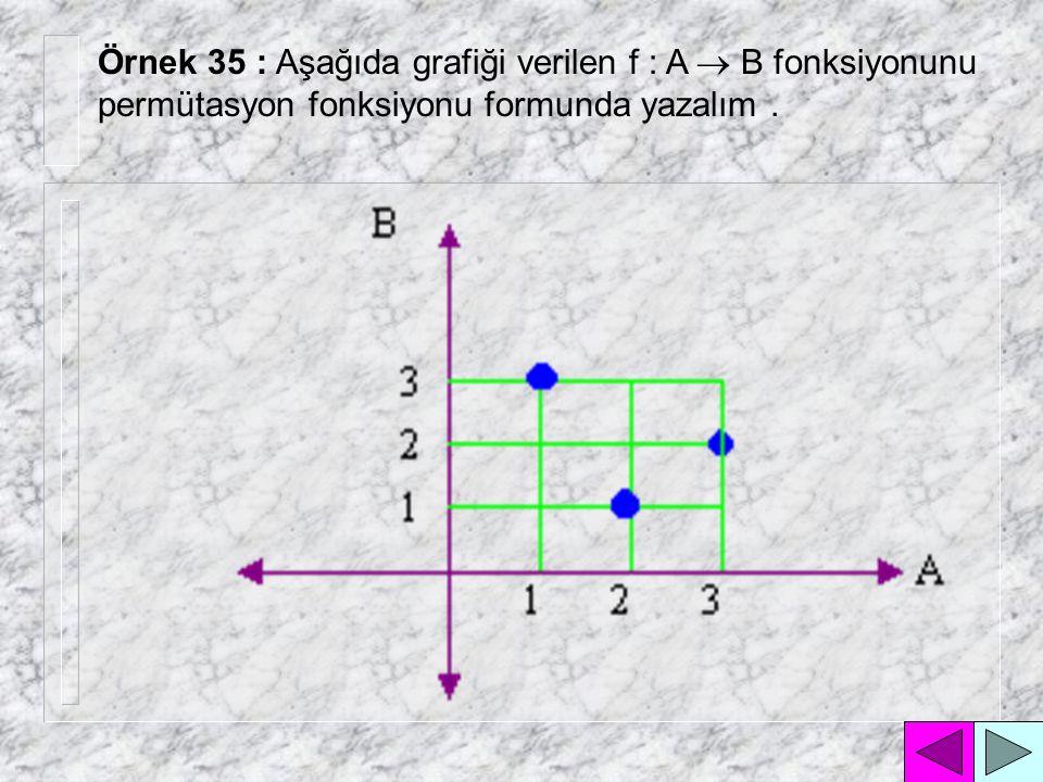Örnek 35 : Aşağıda grafiği verilen f : A ® B fonksiyonunu permütasyon fonksiyonu formunda yazalım .