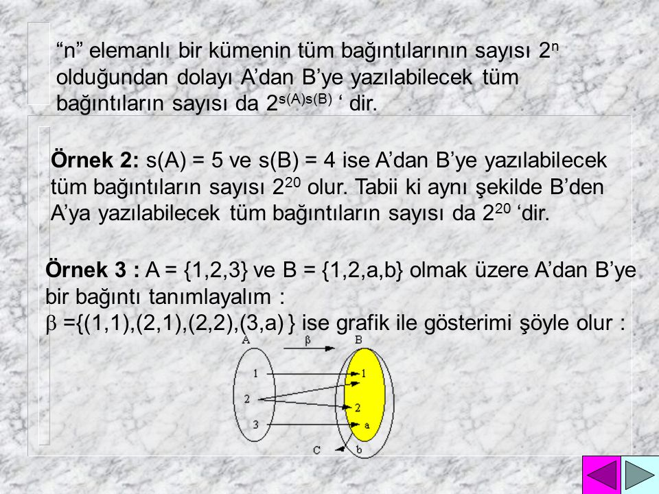 n elemanlı bir kümenin tüm bağıntılarının sayısı 2n olduğundan dolayı A'dan B'ye yazılabilecek tüm bağıntıların sayısı da 2s(A)s(B) ' dir.