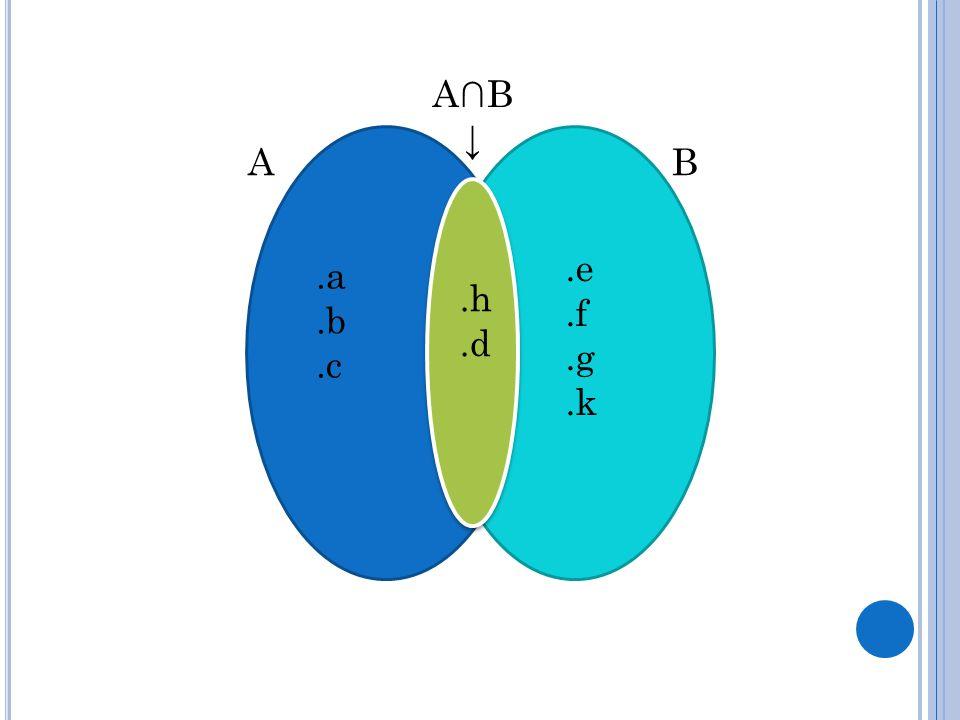 A∩B ↓ A B .e .f .g .k .a .b .c .h .d
