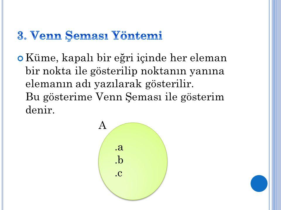 3. Venn Şeması Yöntemi