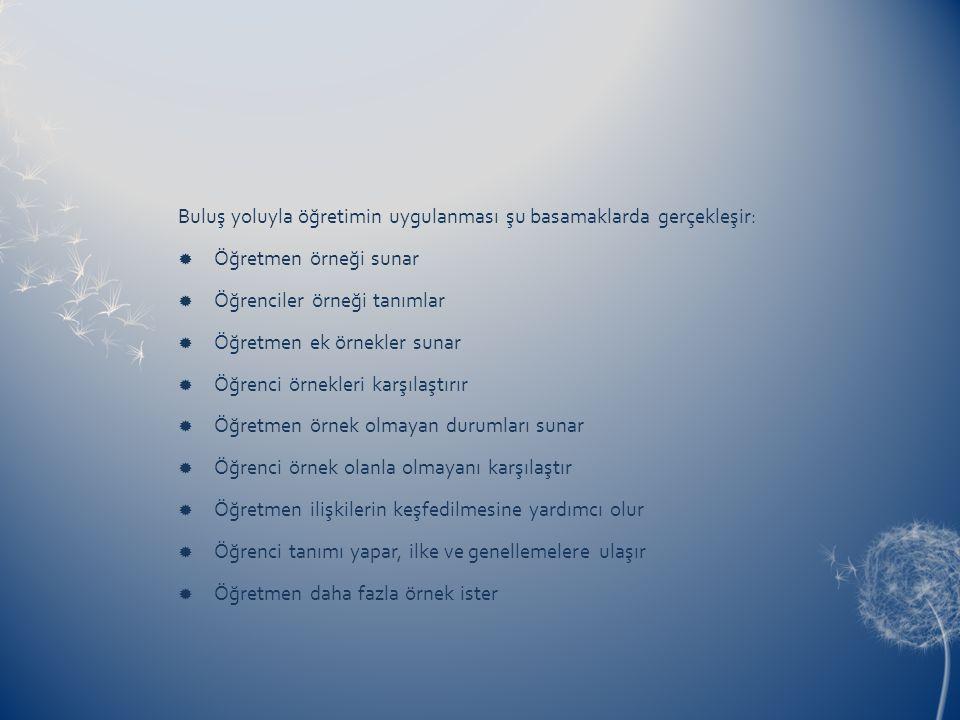 Buluş yoluyla öğretimin uygulanması şu basamaklarda gerçekleşir: