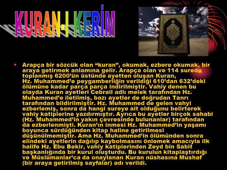 KURAN-I KERİM