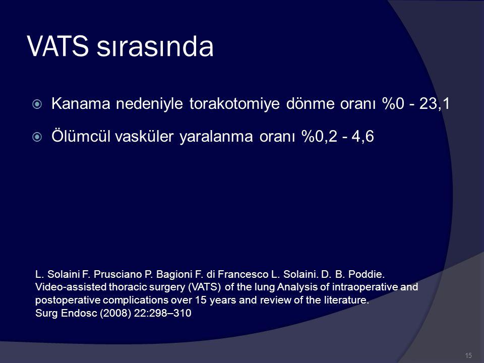VATS sırasında Kanama nedeniyle torakotomiye dönme oranı %0 - 23,1