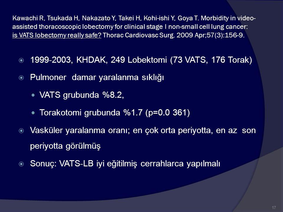 1999-2003, KHDAK, 249 Lobektomi (73 VATS, 176 Torak)