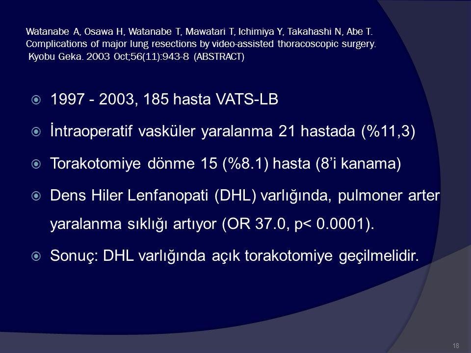 İntraoperatif vasküler yaralanma 21 hastada (%11,3)