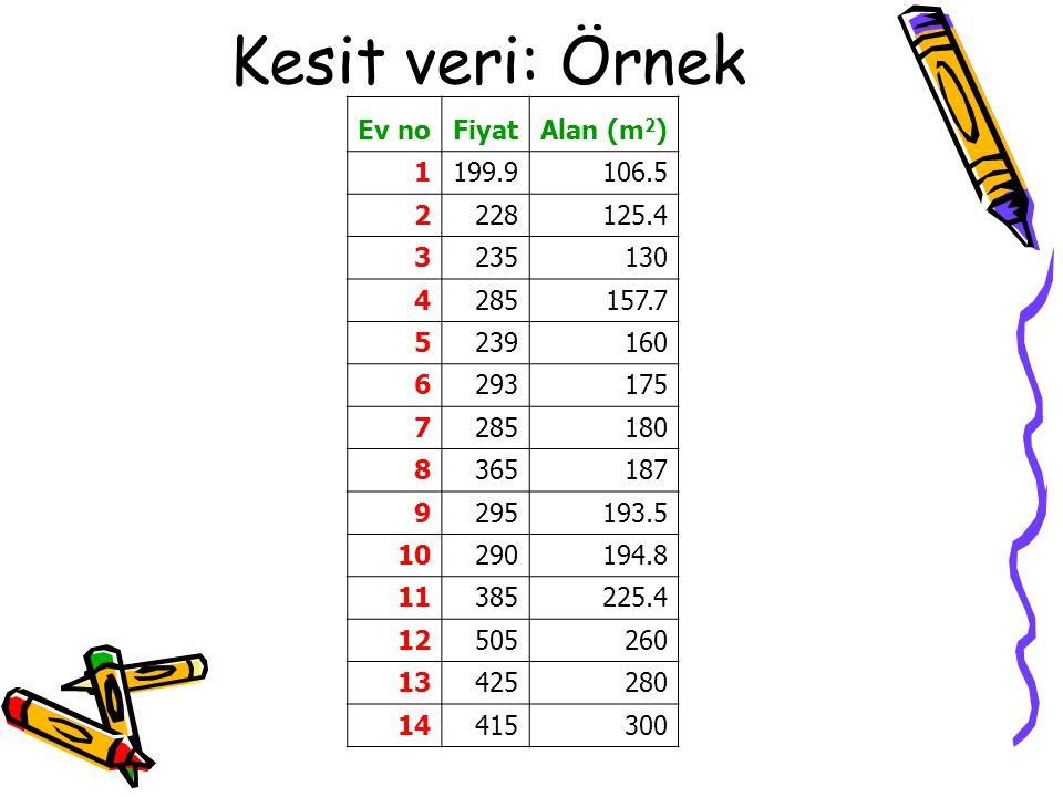 Kesit veri: Örnek Ev no Fiyat Alan (m2) 1 199.9 106.5 2 228 125.4 3