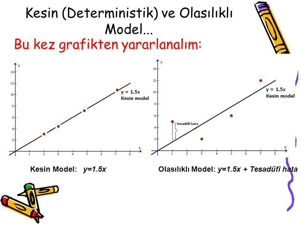 Kesin (Deterministik) ve Olasılıklı Model...