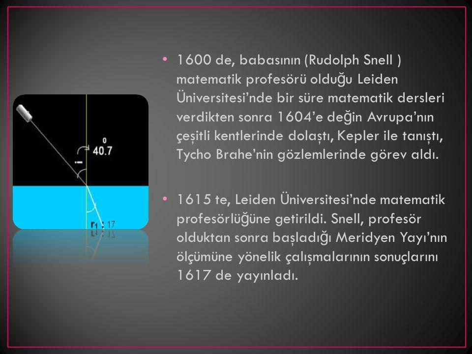 1600 de, babasının (Rudolph Snell ) matematik profesörü olduğu Leiden Üniversitesi'nde bir süre matematik dersleri verdikten sonra 1604'e değin Avrupa'nın çeşitli kentlerinde dolaştı, Kepler ile tanıştı, Tycho Brahe'nin gözlemlerinde görev aldı.