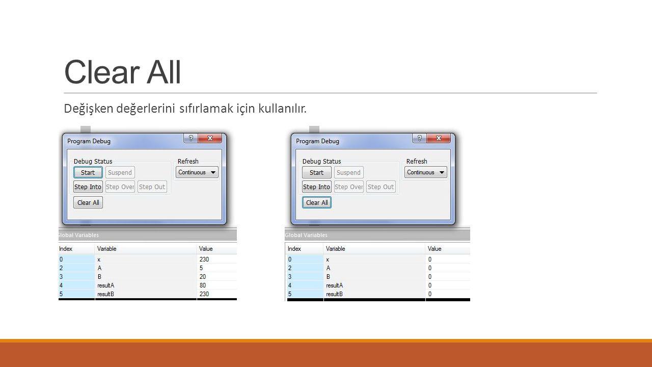 Clear All Değişken değerlerini sıfırlamak için kullanılır.