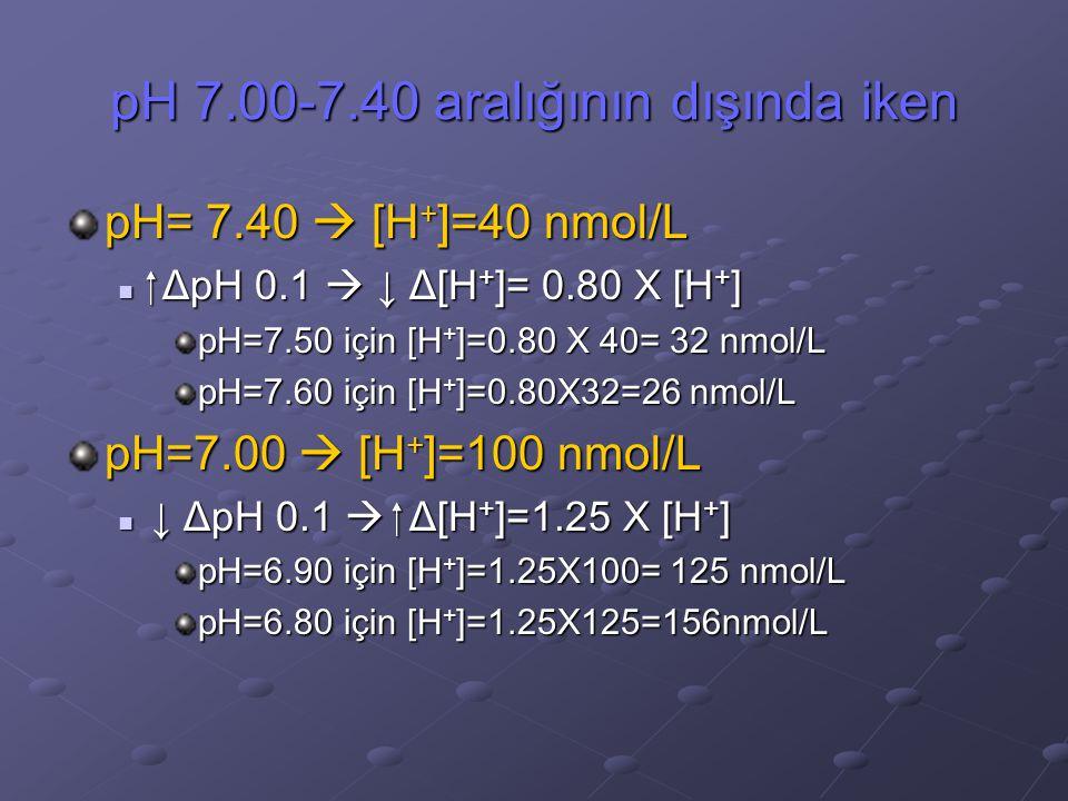 pH 7.00-7.40 aralığının dışında iken