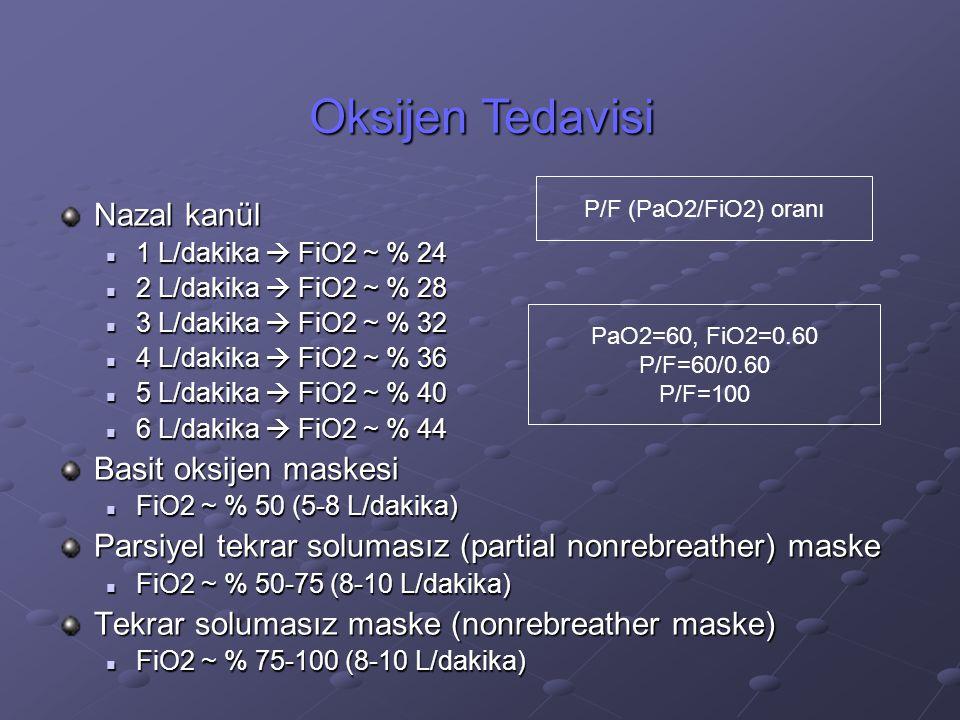 Oksijen Tedavisi Nazal kanül Basit oksijen maskesi