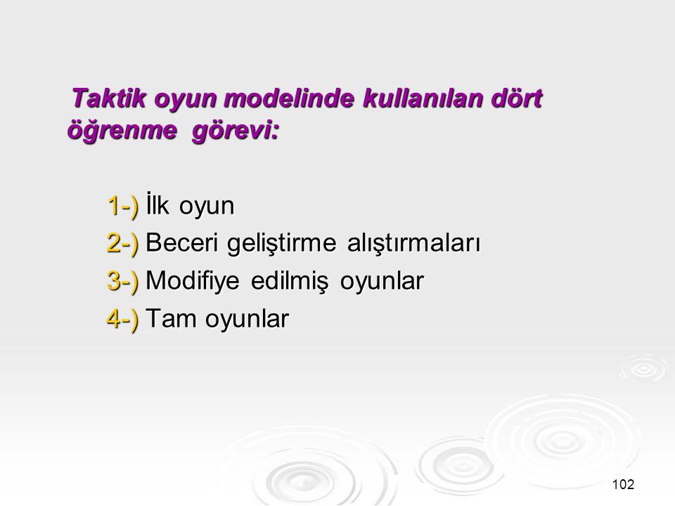 Taktik oyun modelinde kullanılan dört öğrenme görevi: