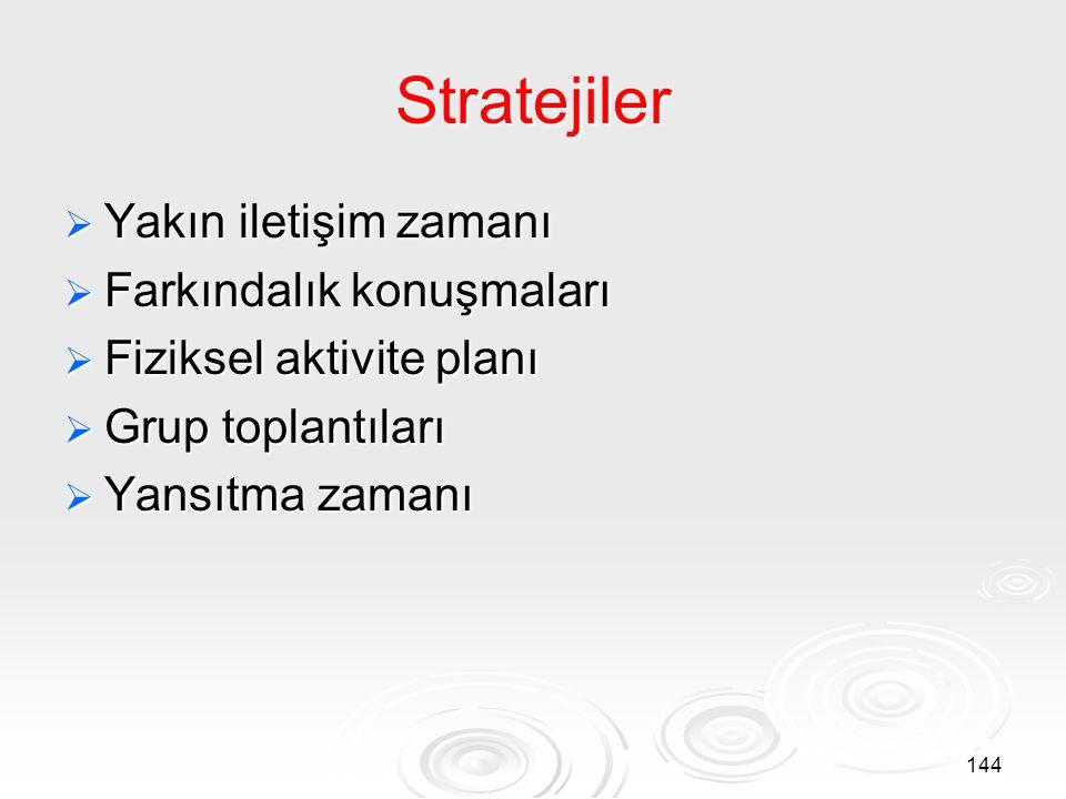 Stratejiler Yakın iletişim zamanı Farkındalık konuşmaları
