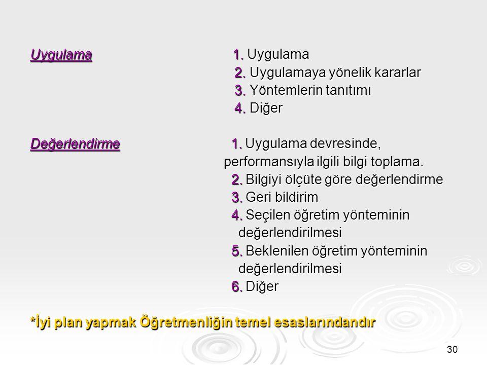 Uygulama 1. Uygulama 2. Uygulamaya yönelik kararlar. 3. Yöntemlerin tanıtımı.