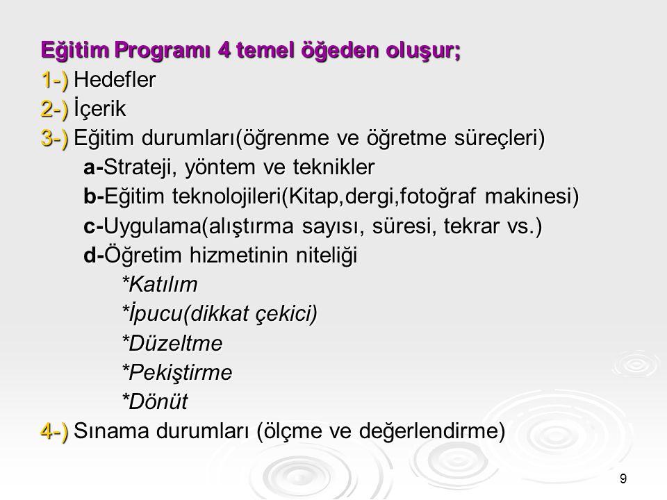 Eğitim Programı 4 temel öğeden oluşur;