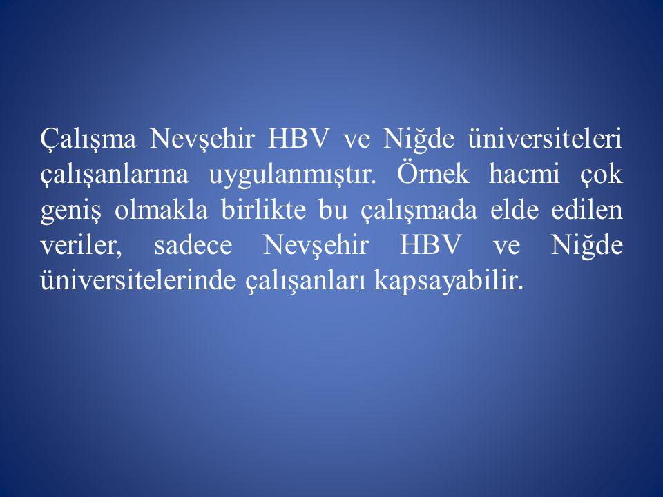Çalışma Nevşehir HBV ve Niğde üniversiteleri çalışanlarına uygulanmıştır.