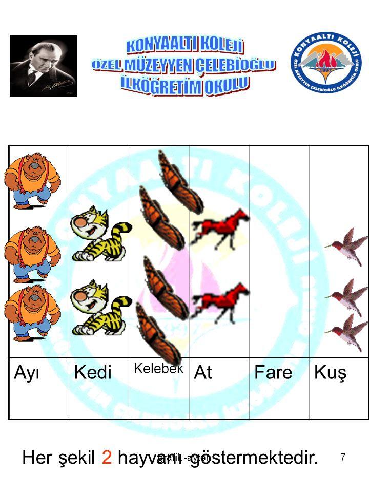 Her şekil 2 hayvanı göstermektedir.