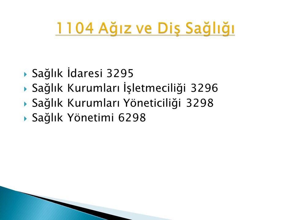 1104 Ağız ve Diş Sağlığı Sağlık İdaresi 3295