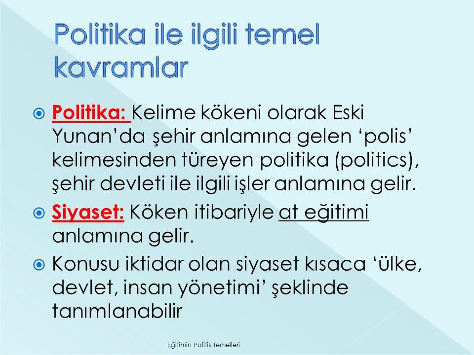 Politika ile ilgili temel kavramlar