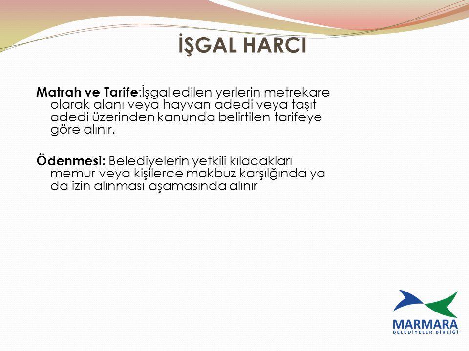 İŞGAL HARCI