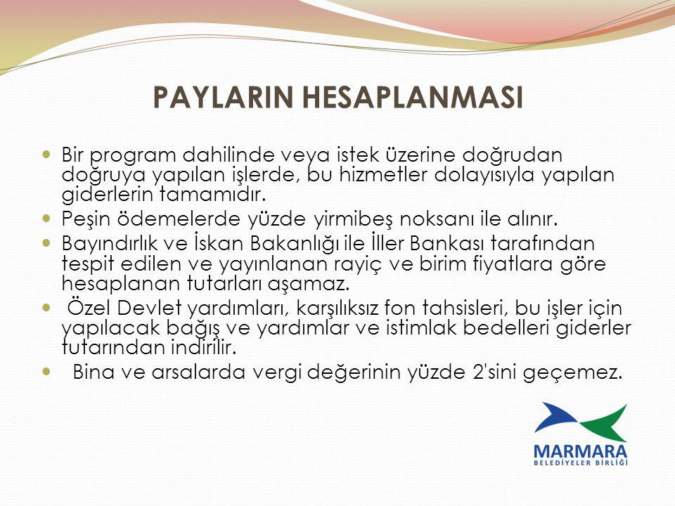 PAYLARIN HESAPLANMASI