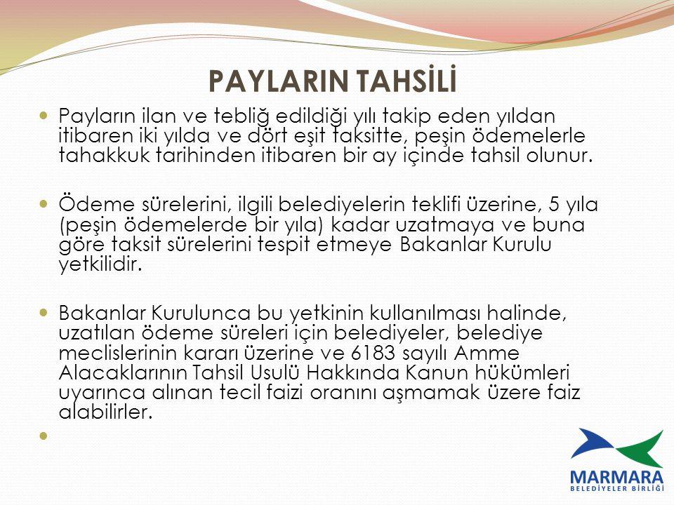 PAYLARIN TAHSİLİ