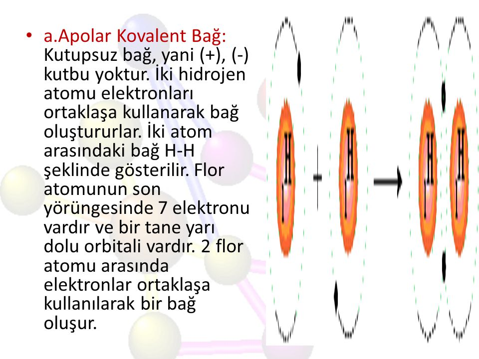 a. Apolar Kovalent Bağ: Kutupsuz bağ, yani (+), (-) kutbu yoktur