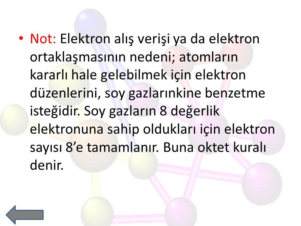Not: Elektron alış verişi ya da elektron ortaklaşmasının nedeni; atomların kararlı hale gelebilmek için elektron düzenlerini, soy gazlarınkine benzetme isteğidir.