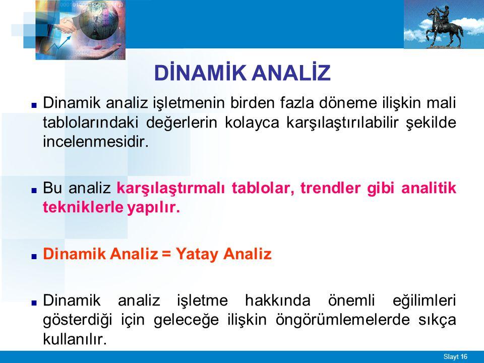 FİNANSAL ANALİZ TEKNİKLERİ