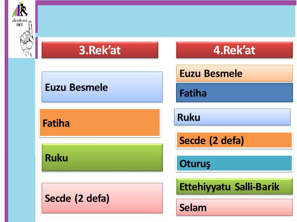 3.Rek'at 4.Rek'at Euzu Besmele Euzu Besmele Fatiha Ruku Fatiha