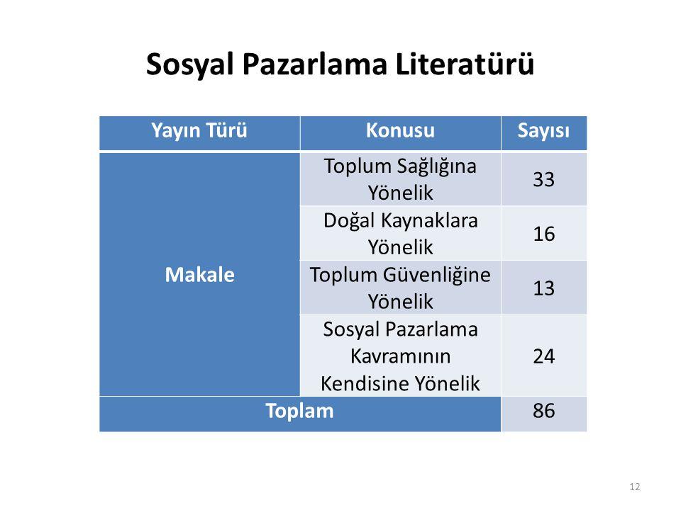Sosyal Pazarlama Literatürü
