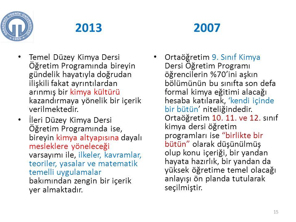 2013 2007