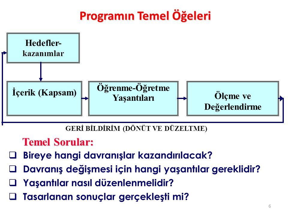 Programın Temel Öğeleri