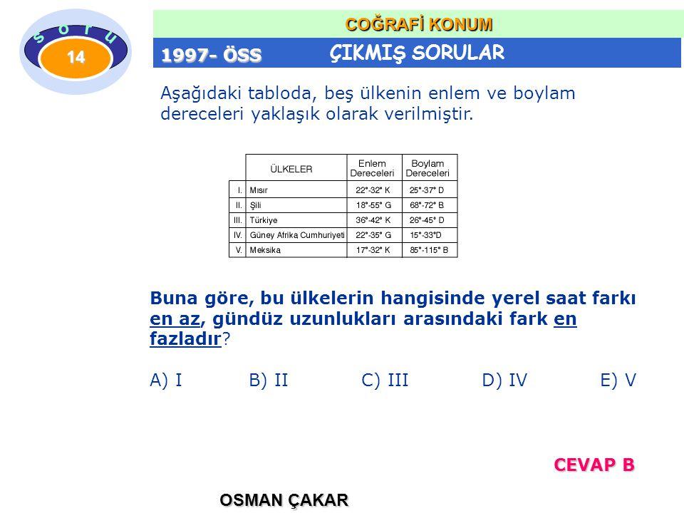 1997- ÖSS Aşağıdaki tabloda, beş ülkenin enlem ve boylam dereceleri yaklaşık olarak verilmiştir.
