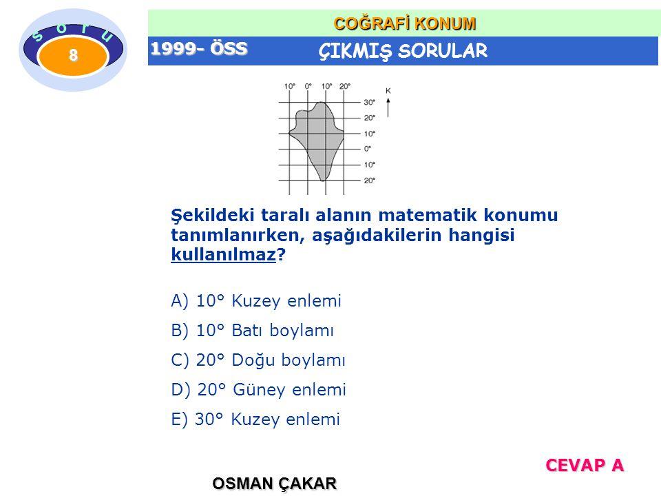 1999- ÖSS Şekildeki taralı alanın matematik konumu tanımlanırken, aşağıdakilerin hangisi kullanılmaz