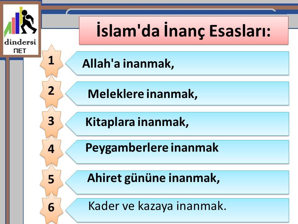 İslam da İnanç Esasları: