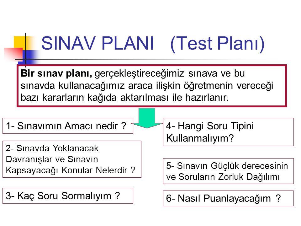 SINAV PLANI (Test Planı)